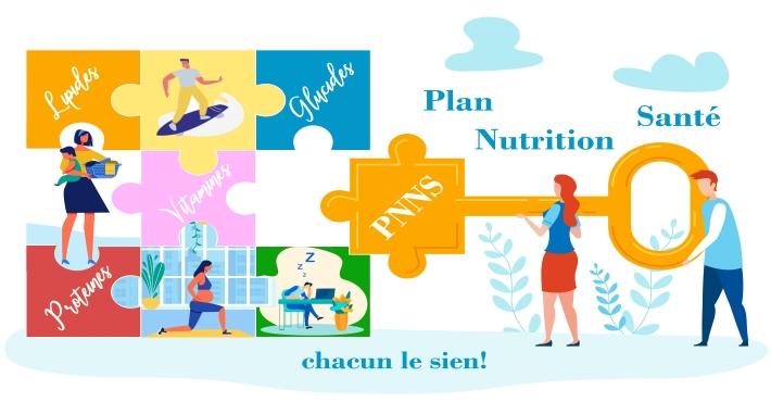 Mon plan nutrition santé personnalisé